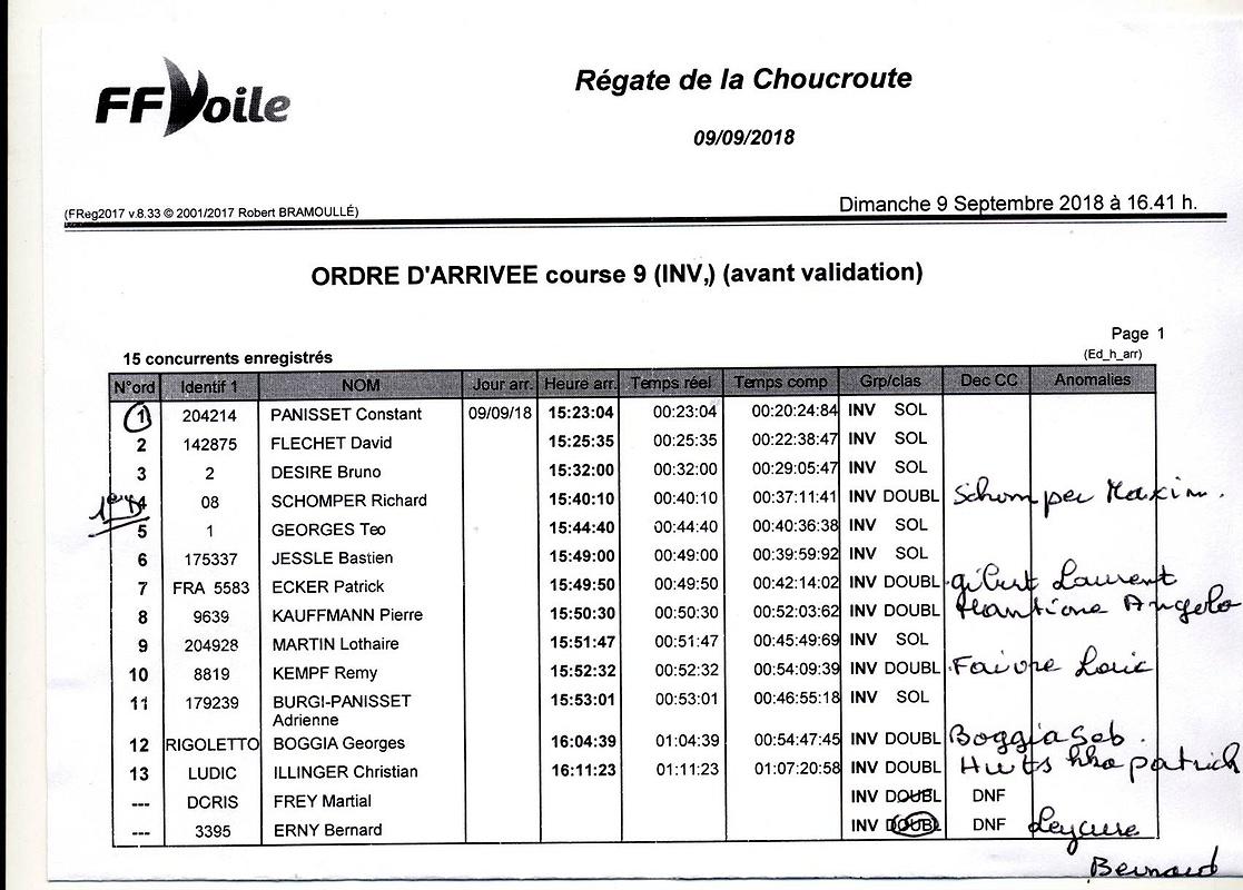 09 septembre Régate de la Choucroute